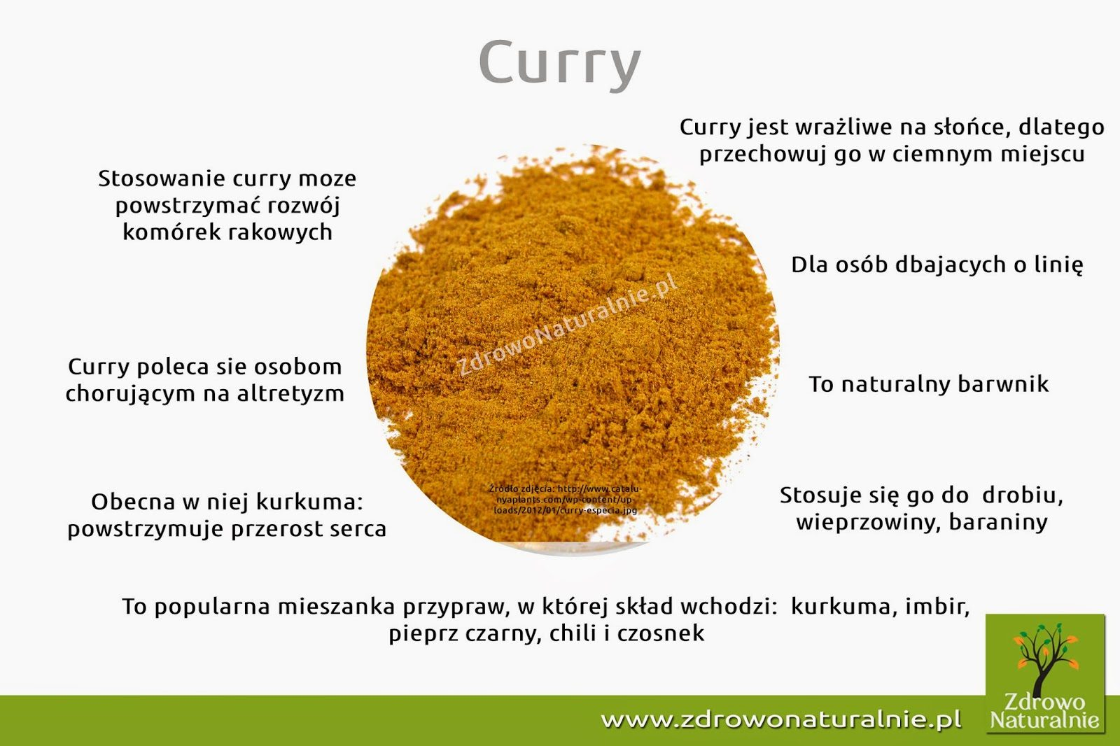 curry-2778747