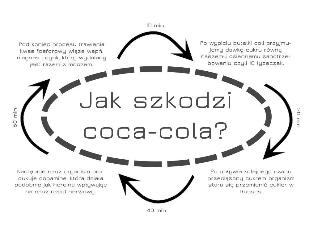 colapoison-7937490