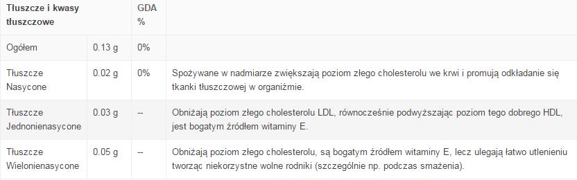 tlusz-3217864
