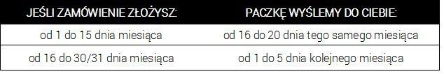 tabela20wysyc581ka-4802169