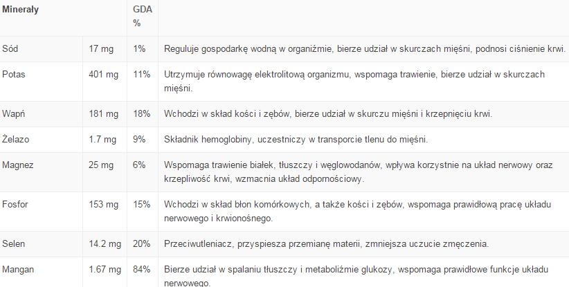 czosnek-4566731